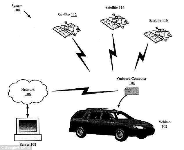 Google has patented technology for automatically detecting potholes and uneven surfaces on roads as cars drive over them. Sensors in the car would work with the GPS (illustrated) to send information about the road surface to a remote server, which could then be used to produce map routes that give a smoother journey