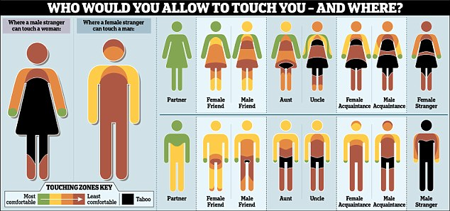 Oxford University scientists have created a series of body maps that show just where we are comfortable to be touched