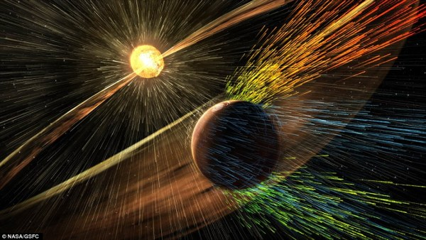 NASA reveals how Mars solar winds stripped the planets