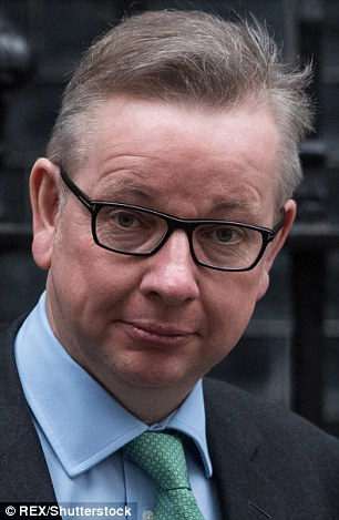 Justice Secretary Michael Gove plans to scrap the controversial charge next week but only a fraction is currently being collected