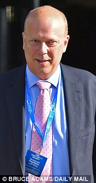 Commons Leader Chris Grayling is another strongly eurosceptic member of Mr Cameron's cabinet