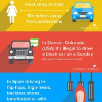 How To Steer Clear Of Trouble While On The Road Abroad: The Most Unusual Driving Laws Around The World