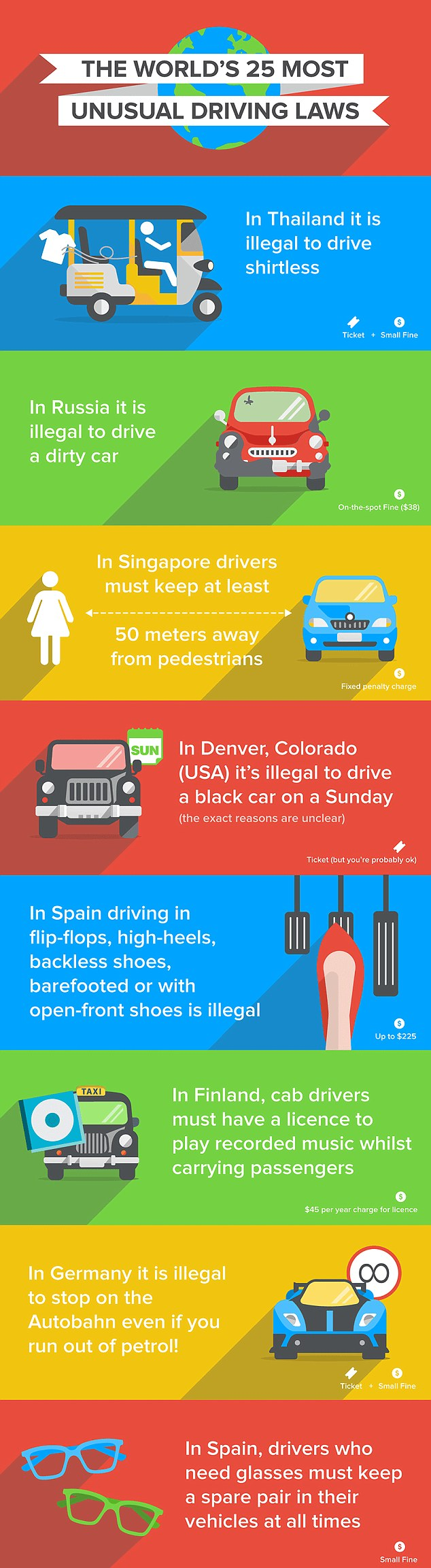 Splashing a pedestrian with a car is illegal in both the UK and Japan, however they have very different ways of dealing with drivers who've done this