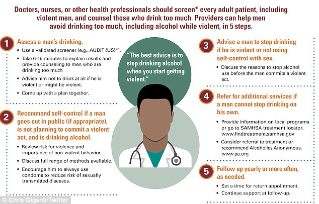 Equals: The guide used much of the same language as the original CDC infographic, highlighting the fact that both men and women are responsible for their actions when they drink