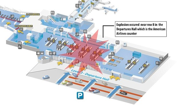 The explosion in Brussels happened close to the American Airlines counter in the departures hall