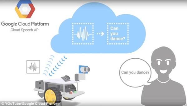 Google puts AI programme on the cloud to create huge AI ...