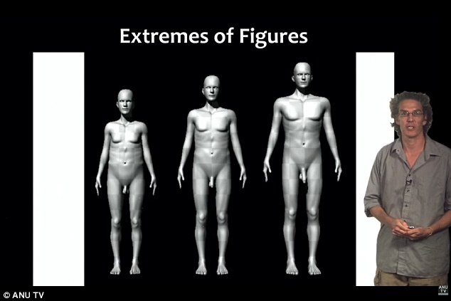 Mautz and colleagues used a higher-tech method, building three-dimensional computer models - 343 models in all - that varied in torso shape, height and flaccid penis size.It also allowed them to test for interactions between penis size and the other traits. While well-endowed models tended to get the best ratings, they did so especially in taller men who had more masculine bodies