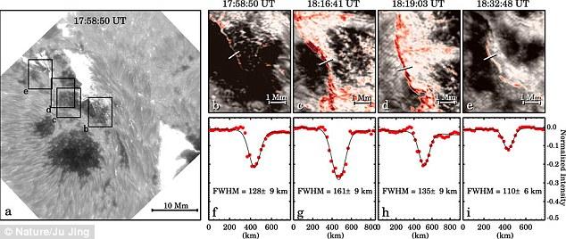 Novas imagens capturadas pelo telescópio do Novo Solar (NST) no Observatório de Big Bear, New Jersey, mostram uma labareda solar e 'chuva coronal' capturado em junho do ano passado (foto). chuva coronal é o plasma que se condensa na fase de arrefecimento logo após a explosão solar, regando a superfície visível do sol onde ele cair em explosões