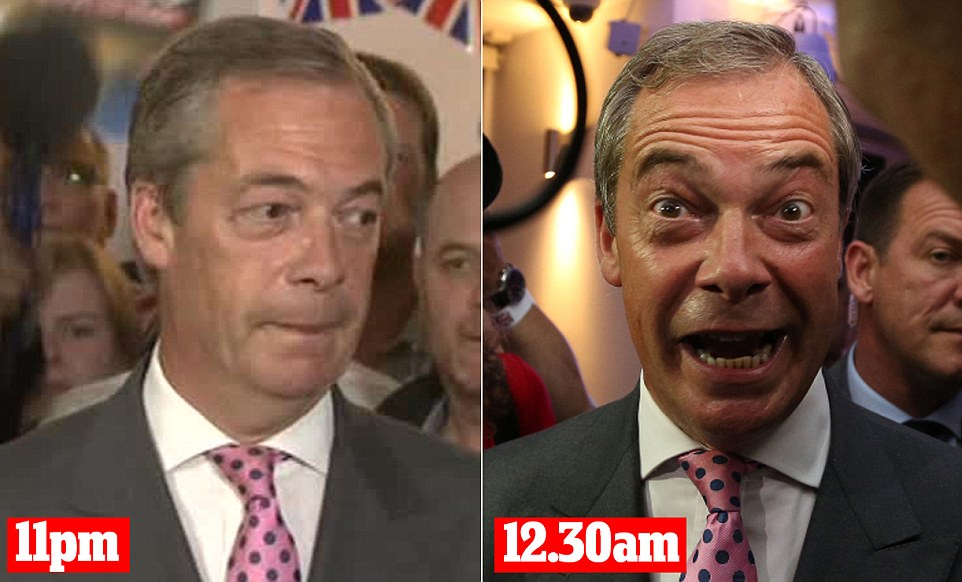 Nigel Farage looked somber as he conceded defeat at around 11pm, admitting that Remain may edge the victory, but he looked overjoyed after a series of results that were better than expected for the campaign at 12.30am
