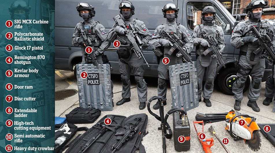 The mass stabbing in Russell Square came just hours after the Met Police unveiled its brand new anti-terror unit. Met Commissioner Sir Bernard Hogan-Howe announced the plan for more highly visible patrols and heavily armed officers