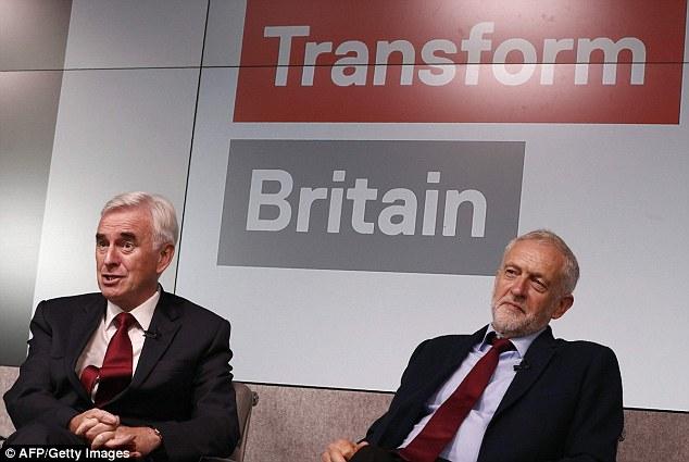 Bildergebnis für corbyn momentum