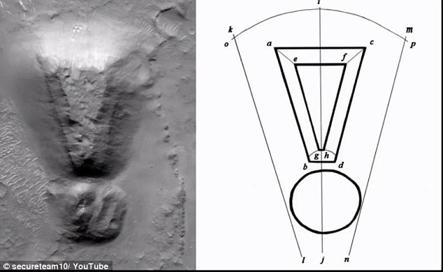 Tyler says the formation on Mars is a massive structure and it appears in a very isolated, flat empty plain. The sides of the structure have straight edges that rundown to a large circular dot formation at its base