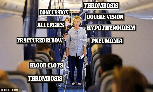 Concerns overover Clinton's health have taken the forefront in the upcoming presidential election