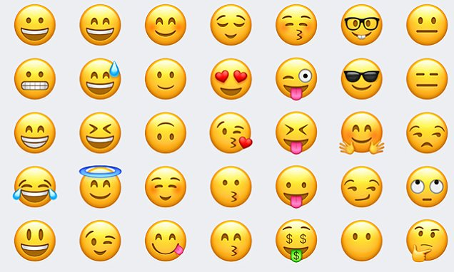 Smiley Face Dot Com: GoDaddy Releases EMOJI Search Engine