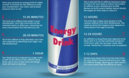 Red Bull gives you... a whole host of health issues: Minute-by-minute guide reveals what the energy drink REALLY does to your body