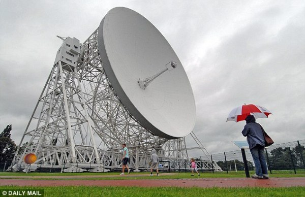 Housing development near Jodrell Bank scrapped as it could ...