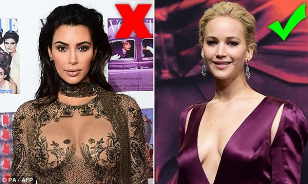 Kim Kardashian (left) is known for her voluptuous breasts, but recent research suggests that shapely, perky boobs, like those of actor Jennifer Lawrence (right), are preferred by most men