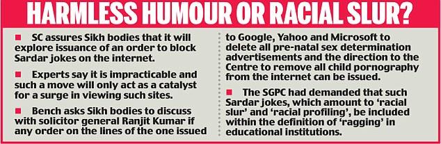Indian Supreme Court refuses to ban Sardar Jokes - SinghStation