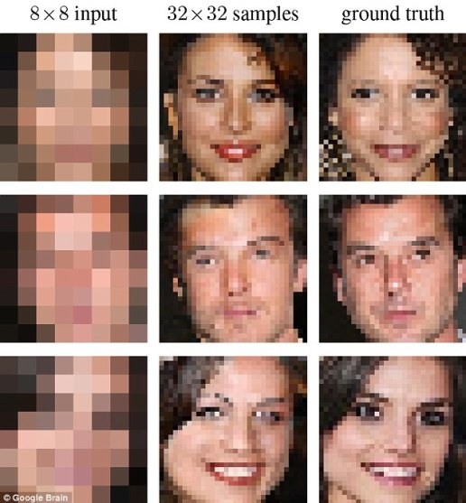 Google brain pixel