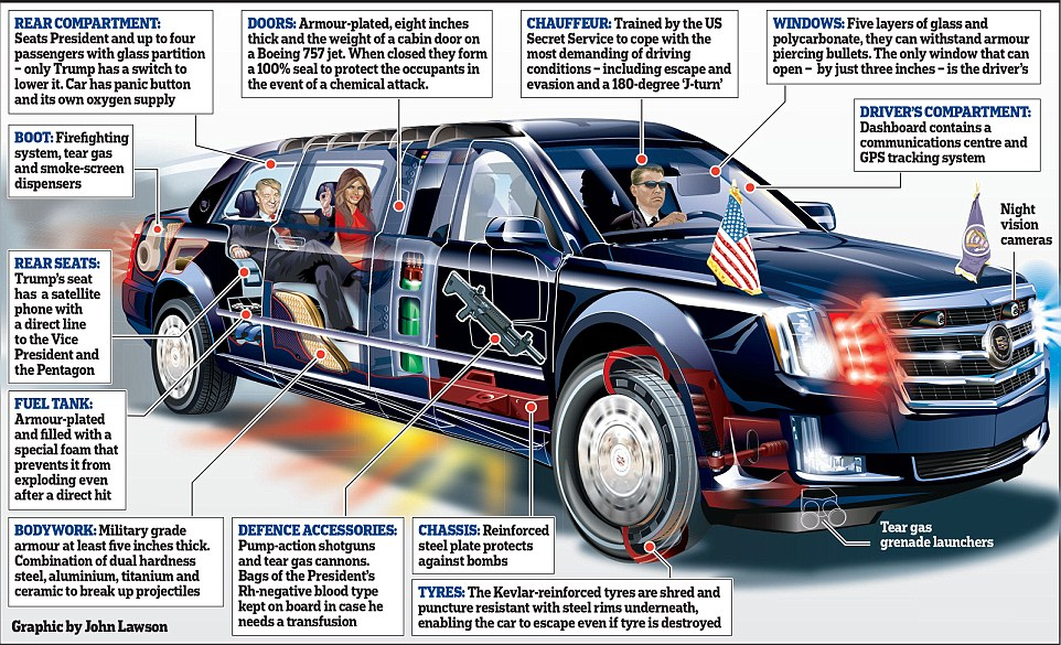Image result for a picture of the beast car used by trump