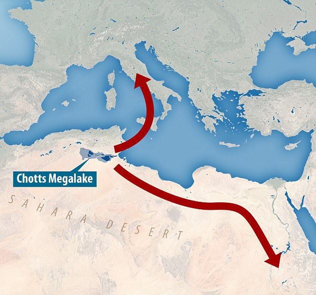 The researchers believe that the Chotts megalake may have acted as a staging posts as early humans migrated north through the Mediterranean, and throughout Africa