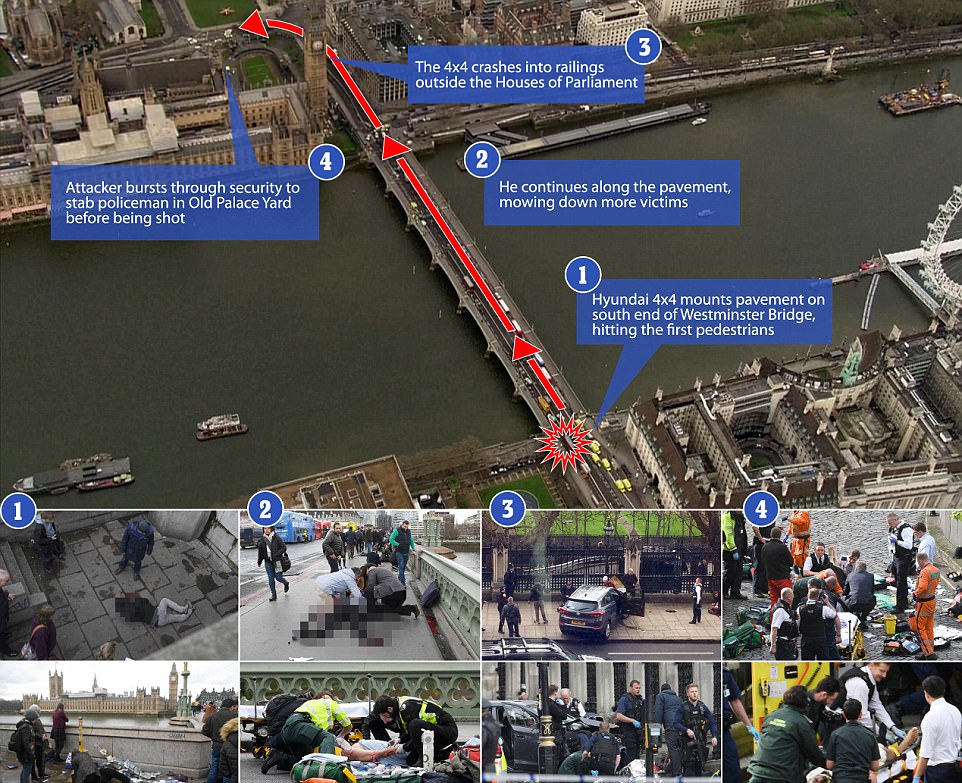 This was the series of events this afternoon where a knife attacker drove into pedestrians before he was shot by police