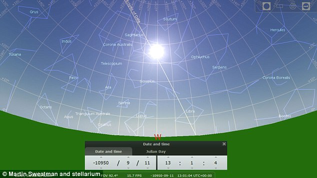 By interpreting the animals as astronomical symbols, and using computer software to match their positions to patterns of stars, researchers dated the event to 10,950BC. This image shows the position of the sun and stars on the summer solstice of 10,950BC