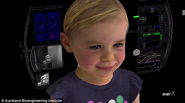 BabyX (pictured), created at The University of Auckland in 2014, can recognise words and images. When spoken to the machine responds just like a real baby would. Using algorithms BabyX is trained to respond to certain situations
