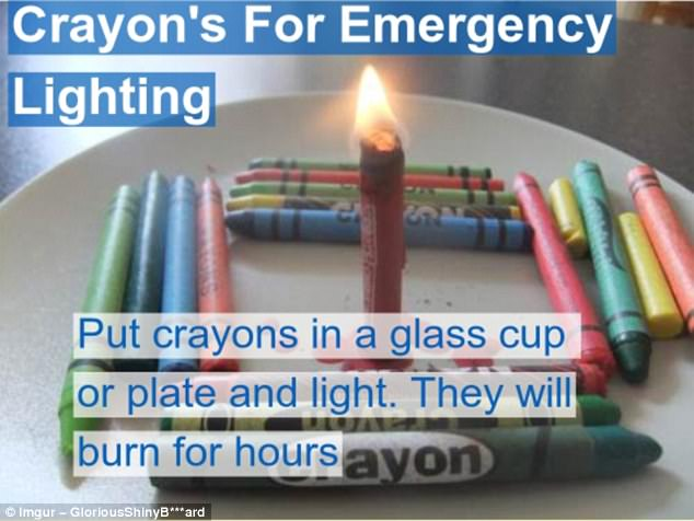 Flare: The paraffin wax in a crayon keeps it alight and the paper covering it acts like a wick
