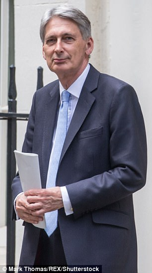 Chancellor Philip Hammond (pictured) is flexing his political muscles by trying to kill off the Tories' energy price cap