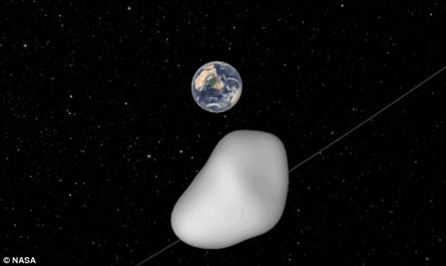 On October 12, the 2012 TC4 asteroid will be just 4,200 miles (6,800 kilometres) from Earth for the first time since it went out of range in 2012. Nasa is using the opportunity to test its 'planetary defence system'