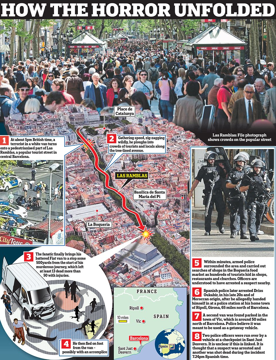 How the Barcelona attack unfolded: Map shows the route the terrorist took as he ploughed into scores of holidaymakers