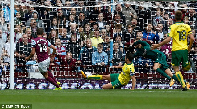Image result for aston villa 4 2 norwich#