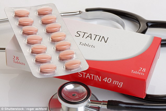 All patients in the trial took statins as well, but the research team found the addition of Canakinumab cut the risk of repeat heart attacks by 24 per cent
