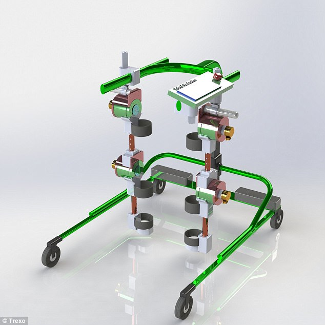 The Two Trex Legs Easily Attach To Any Walker Transforming It From A Passive