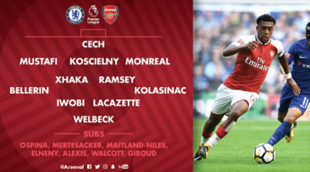 Posted by Arsenal's Twitter, their original teamsheet featured Danny Welbeck leading the line