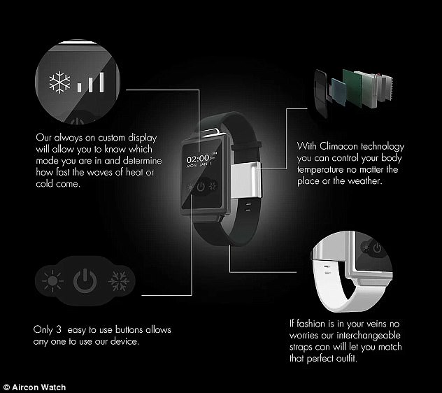 The watch has been designed by experts at Hong Kong-based Airconwatch, and is based on the premise that changing the temperature of a patch of skin can in turn change the temperature of the whole body