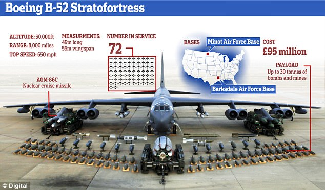 B-52s were one arm of the nuclear deterrent force during the Cold War and were used in the carpet-bombings of North Vietnam. During the 1991 Gulf War, they dropped 40 per cent of the ordnance on Iraq. Pictured: The vintage bomber's specifications
