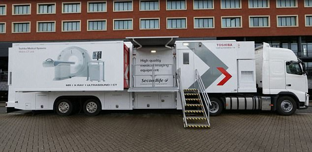 Lung cancer detection rates increased four fold when at risk adults aged 55 to 75 were offered tests from mobile scanners in supermarket car parks (pictured)