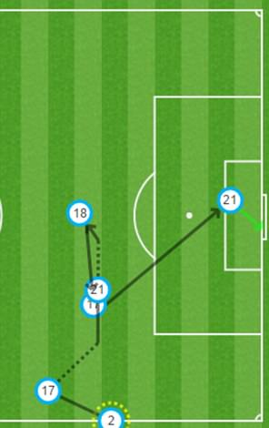 Kevin de Bruyne's pin-point cross was met by David Silva as City stole yet another win with a late winner. For more game statistics, visit Sportsmail's exclusive Match Zone.