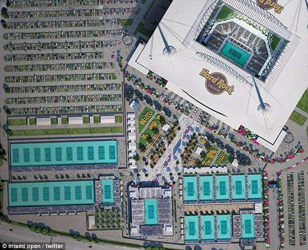 Miami Open To Move To Dolphins Stadium Daily Mail Online