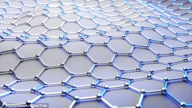 The diamond-like properties were only found to emerge with exactly two layers of grapene. This image shows a 3D illustration of a graphene molecular grid, whose atoms connect in a hexagonal crystal lattice