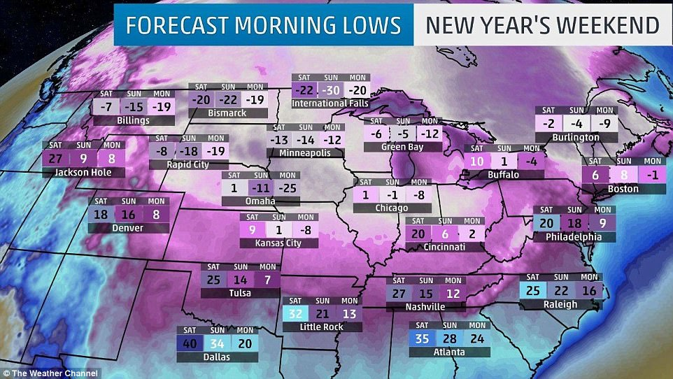 About 220 million Americans will see morning low temperatures in the single digits or below zero heading into New Year's weekend