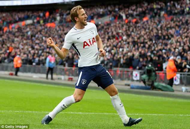 Tottenham's Harry Kane outscored both Ronaldo and Messi during the year 2017