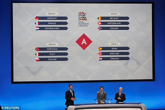 England were drawn against Spain and Croatia in their maiden UEFA Nations League group