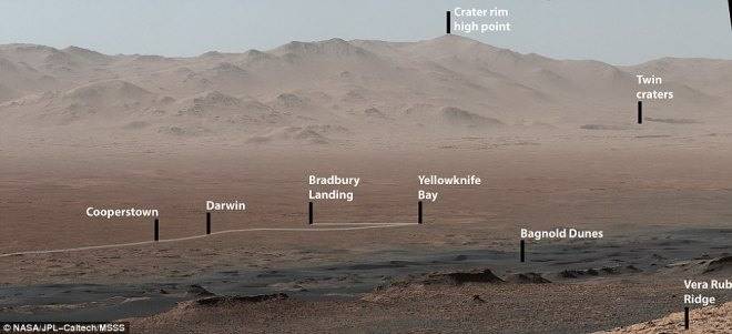 This close-up it shows the original landing site from 2012, Bradbury Landing, where Curiosity touched down more than 2,000 days ago. It also shows Yellowknife Bay, the place where the rover found an ancient freshwater-lake environment that would have offered all of the basic chemical ingredients for microbial life