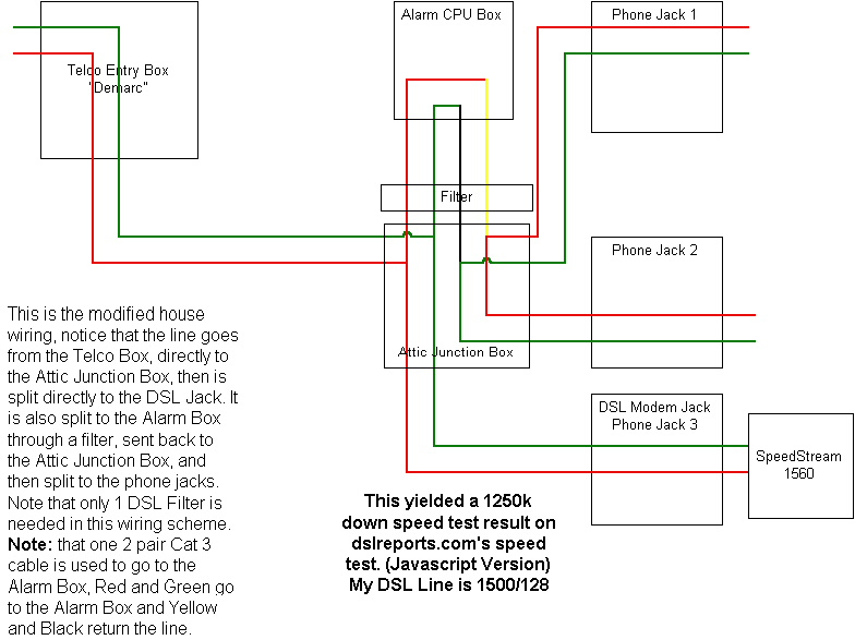 dsl phone jack wiring diagram dsl image wiring diagram dsl wire diagram dsl auto wiring diagram schematic on dsl phone jack wiring diagram
