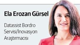 Rapsodo: Singapur doğumlu Türk asıllı bir dünya vatandaşı 14