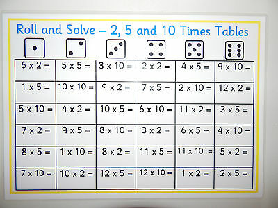 2 times table game ks1 for 10 times table game