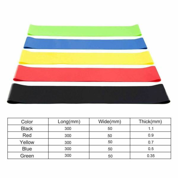 Resistance Bands Loop Set 5 Legs Exercise Workout CrossFit Fitness Yoga Booty 2